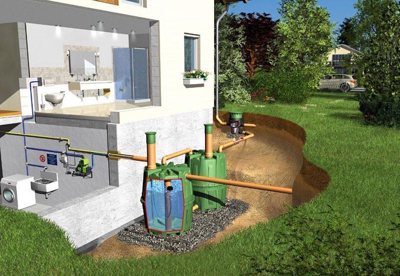 подземный сбор дождевой воды для полива