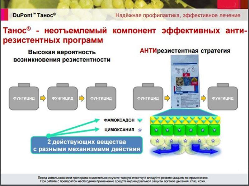препарат для профилактики и лечения растений