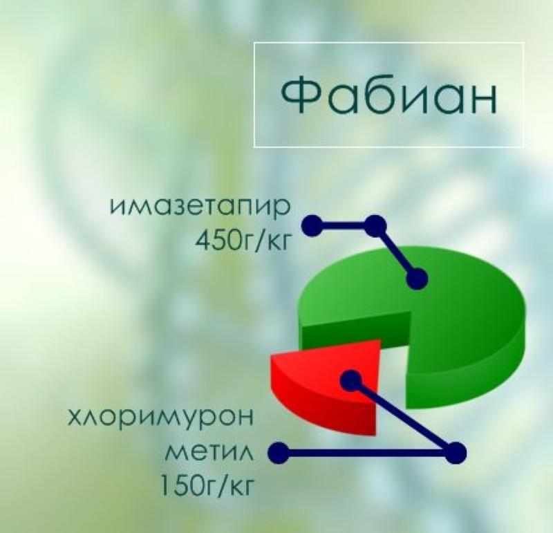 состав гербицида фабиан